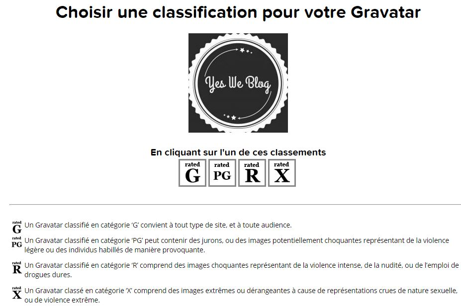 classification-gravatar-yesweblog